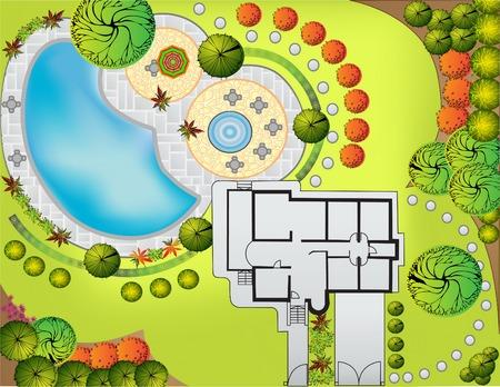 Plan van landschap en een tuin met zwembad