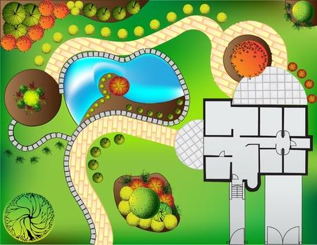 Plan de jardín con símbolos de árbol