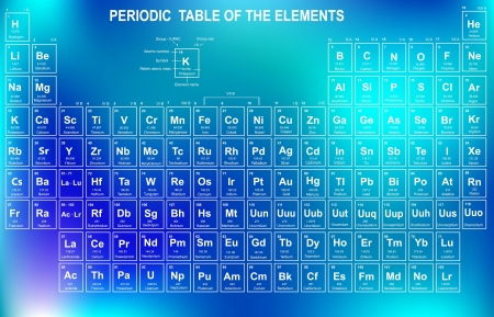green chemistry: Periodic Table of the Elements with atomic number, symbol and weight  Illustration