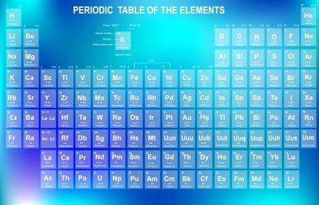 Periodic Table of the Elements with atomic number, symbol and weight  Stock Vector - 18412352