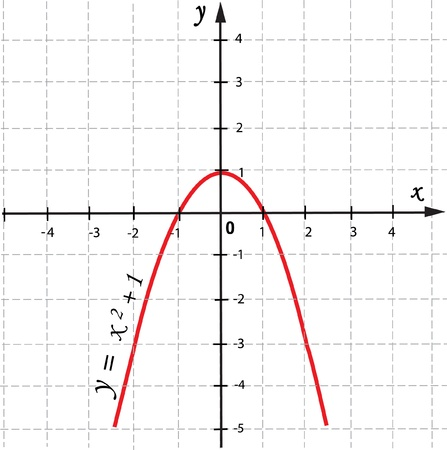 function: mathematical function graph
