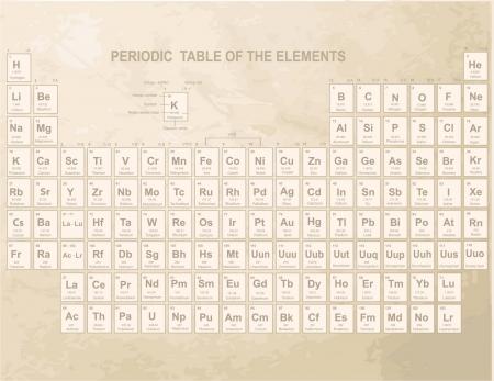 Termine la tabla peridica de los elementos incluyendo el nmero tabla peridica de los elementos con nmero atmico smbolo y el peso urtaz Image collections