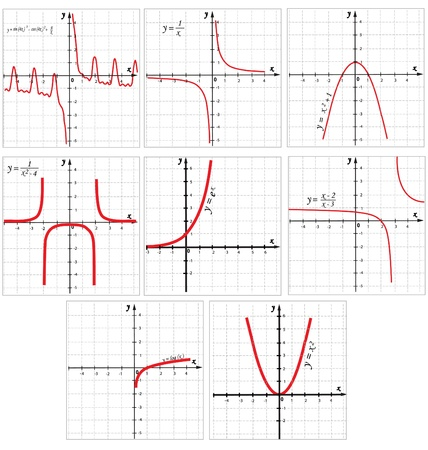 functions: Collection of Vector mathematical function graph Illustration