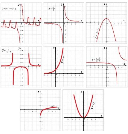 Verzameling van vector wiskundige functie grafiek Stock Illustratie