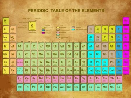 Periodieke tabel van de elementen met atoomnummer, symbool en gewicht Stock Illustratie