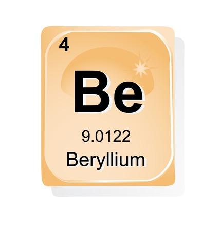 symbole chimique: Béryllium élément chimique de numéro atomique, symbole et le poids