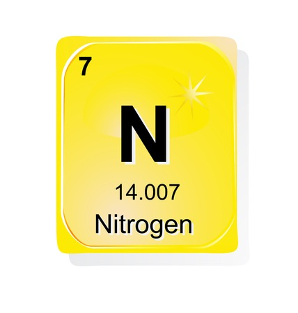 lanthanoids: Nitrogen chemical element with atomic number, symbol and weight