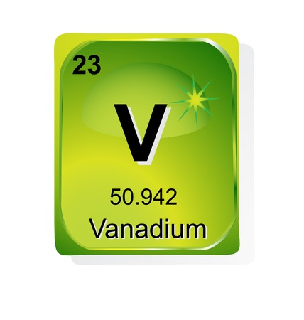 actinoids: Vanadium chemical element with atomic number, symbol and weight