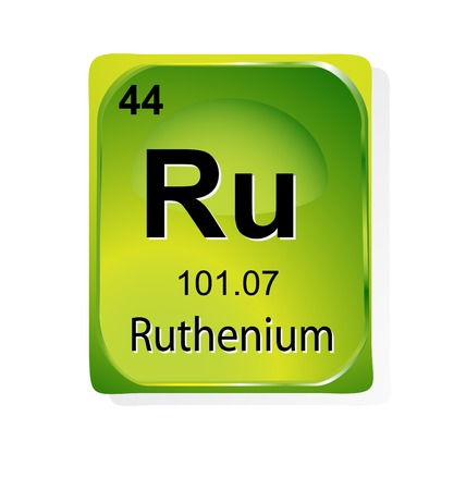 actinoids: Ruthenium chemical element with atomic number, symbol and weight