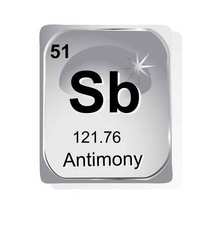 actinoids: Antimony chemical element with atomic number, symbol and weight Illustration