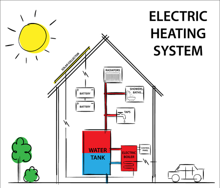 Solar Electric Heating And Cooling Systems. Diagram Drawing ...