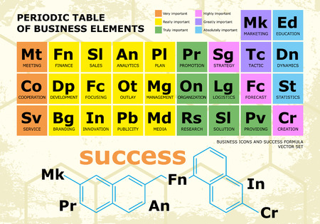 periodic table: Periodic table of business elements  vector icons set