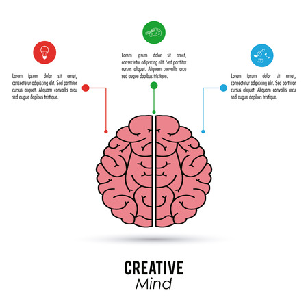 brain and thinking: Creative concept with idea and mind icon design, vector illustration 10 eps graphic.