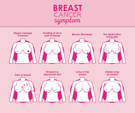 Breast cancer signs infographic poster vector illustration graphic design