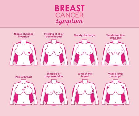 Cancro al seno segni infografico poster illustrazione vettoriale graphic design Vettoriali