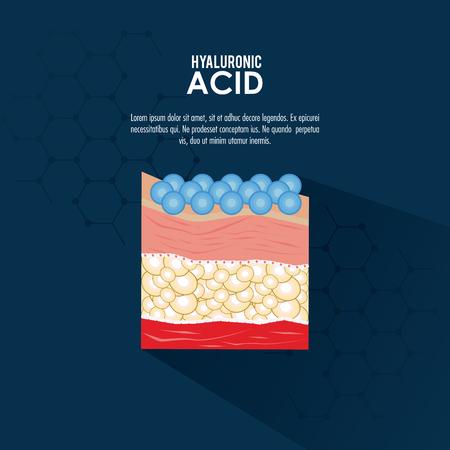 Injection de remplissage d'acide hyaluronique affiche infraphique illustration vectorielle