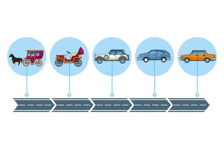 Evolution of vehicles and transport, horse carriage and cars vehicles on street time line concept vector illustration graphic design.