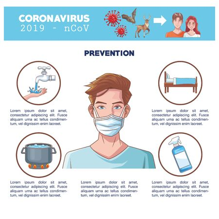 coronavirus infographic with symptoms man character vector illustration design