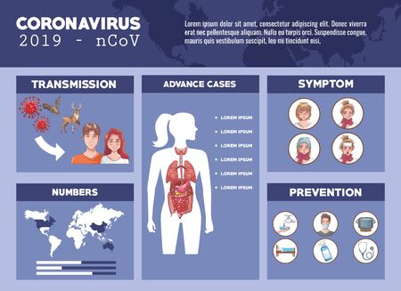 coronavirus infographic with symptom and prevention vector illustration design