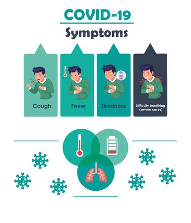 covid19 infographics with symptoms disease vector illustration design
