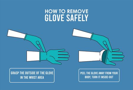 how to remove the gloves covid19 infographic vector illustration design