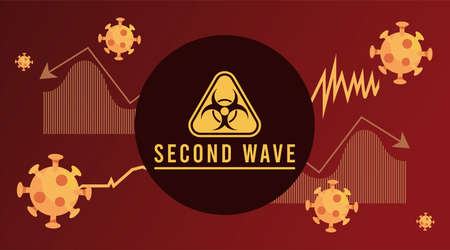 covid19 virus pandemic second wave poster with biosafety signal and statistics vector illustration design