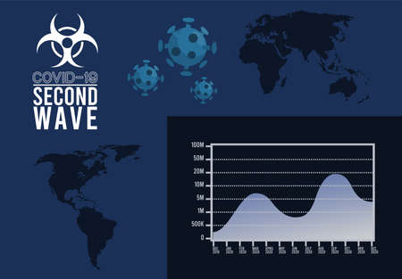 covid19 virus pandemic second wave poster with earth maps and biohazard signal vector illustration design Иллюстрация