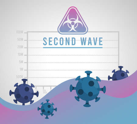 covid19 virus pandemic second wave poster with particles and biohazard signal vector illustration design