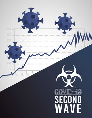 covid19 virus pandemic second wave poster with particles and biosafety signal vector illustration design