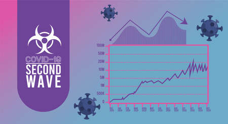 covid19 virus pandemic second wave poster with particles and statistics infographic vector illustration design
