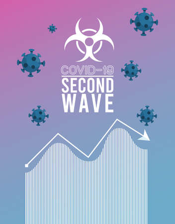covid19 virus pandemic second wave poster with biohazard sign and statistics vector illustration design