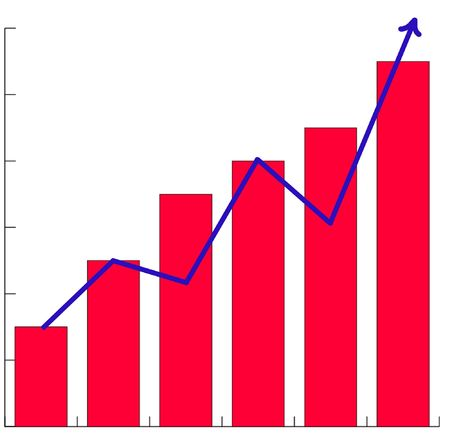 increasing: Barchart showing success