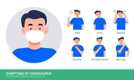 Coronavirus (Covid-19 or 2019-nCov) symptoms. Man suffers symptoms of coronavirus. Vector flat illustrations isolated on white background.