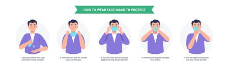 How to wear a mask. Man presenting the correct method of wearing a mask, to reduce the spread of germs, viruses, and bacteria. Vector illustration in a flat style isolated on white background. Vektorgrafik