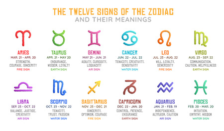 The Twelve Astrological Signs of the Zodiac and their Meanings - Horoscope