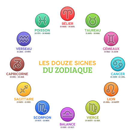 The Twelve Astrological Signs of the Zodiac, in French - Horoscope.