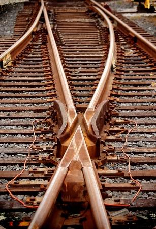 Railroad Track Switch