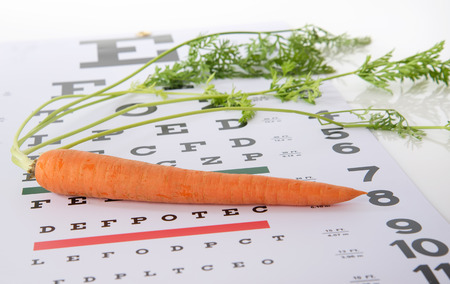 sight chart: Caring for eye sight by healthy eating