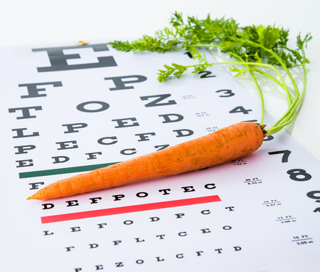 Caring for eye sight by healthy eating