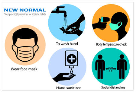 New normal concept. Your practical guidelines for societal habits .To prevent corona virus spreading. wear a protective mask in public, to wash hand, body temperature check , hand sanitizer and social distancing.vector illustration, sign symbol