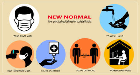 New normal concept. Your practical guidelines for societal habits .To prevent corona virus spreading. wear a protective mask in public, to wash hand, body temperature check , hand sanitizer,social distancing and working from home.vector illustration, sign symbol
