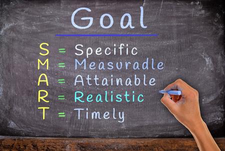 metas: mano escribir objetivos SMART con tiza, en la pizarra.