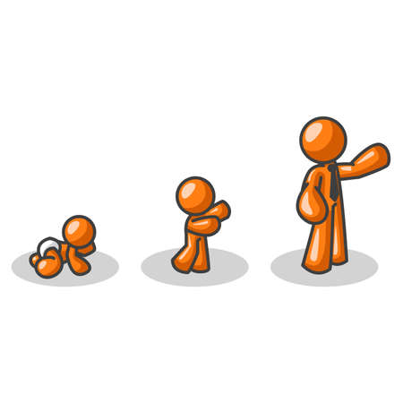 An orange man shown as a , a child, and an adult. Can be used to show the progressive steps of many things, such as projects or phases.