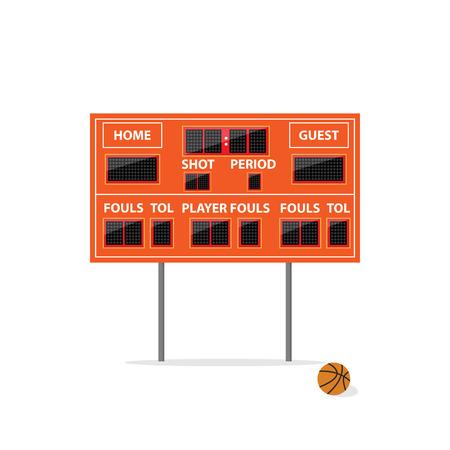 led: basketball LED scoreboard with ball