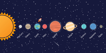 pluto: Solar system set of planets: Mercury, Venus, Earth, Mars, Jupiter, Saturn, Uranus, Neptune, Pluto. Space illustrations