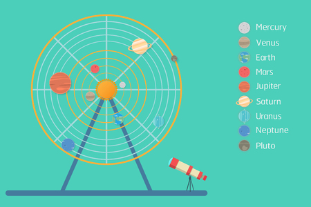 circumference: set of planets and sun in solar system in ferris wheel design