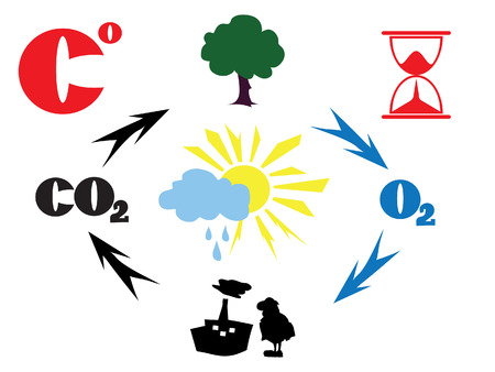 co2: co2 cycle Illustration