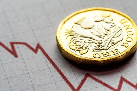 Nuevo británico una libra esterlina moneda carta tasa
