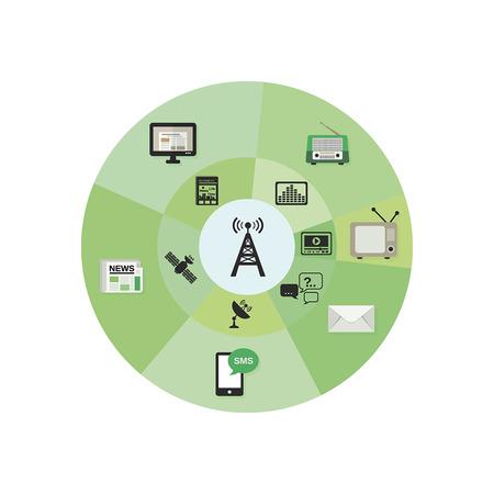 komunikacja: Komunikacja multimedia Ilustracja