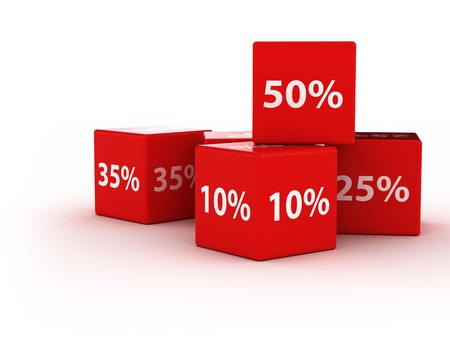 the rate: Percent symbol sales background